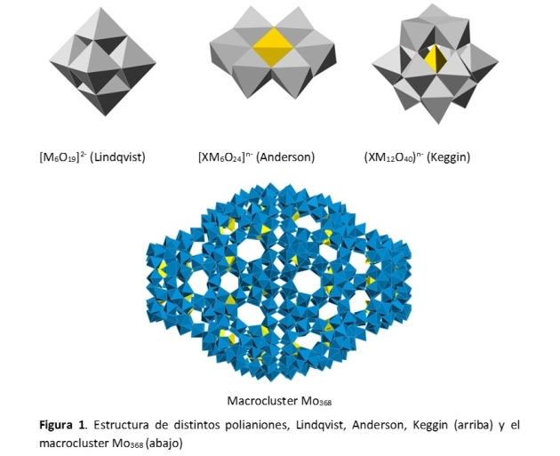 Estructura de Polioxometalatos