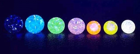 Fluorescencia de diamantes